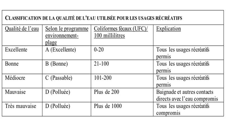 classification_CF